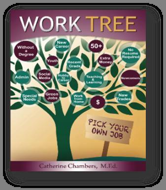 worktree
